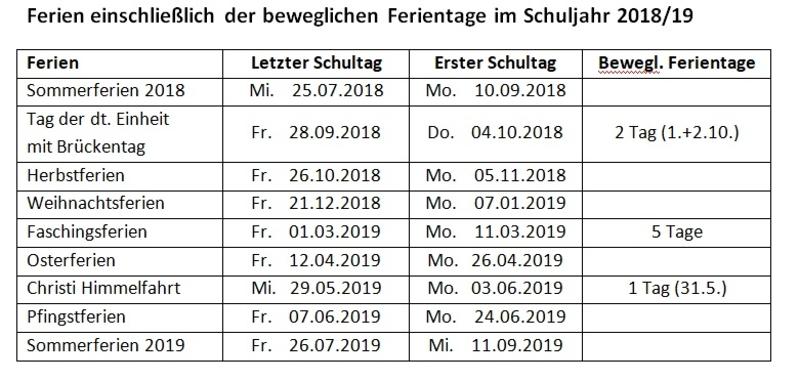 Ferien Schuljahr 2018 2019 neu